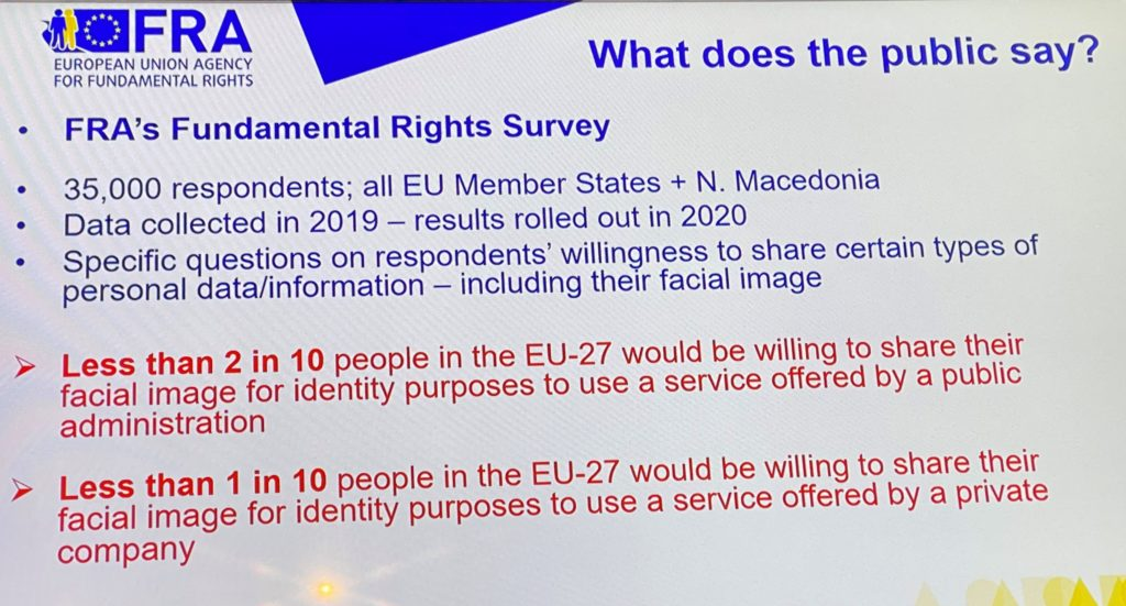 Figure 1: Slide on the results of FRA survey (photo: AI-Regulation.com)